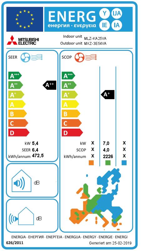 Mitsubishi-Electric Set 3 x MLZ-KA25VA 1-Wege-Deckenkassette + MXZ ...