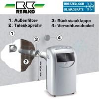 Variable Wanddurchführung RKL 290-350
